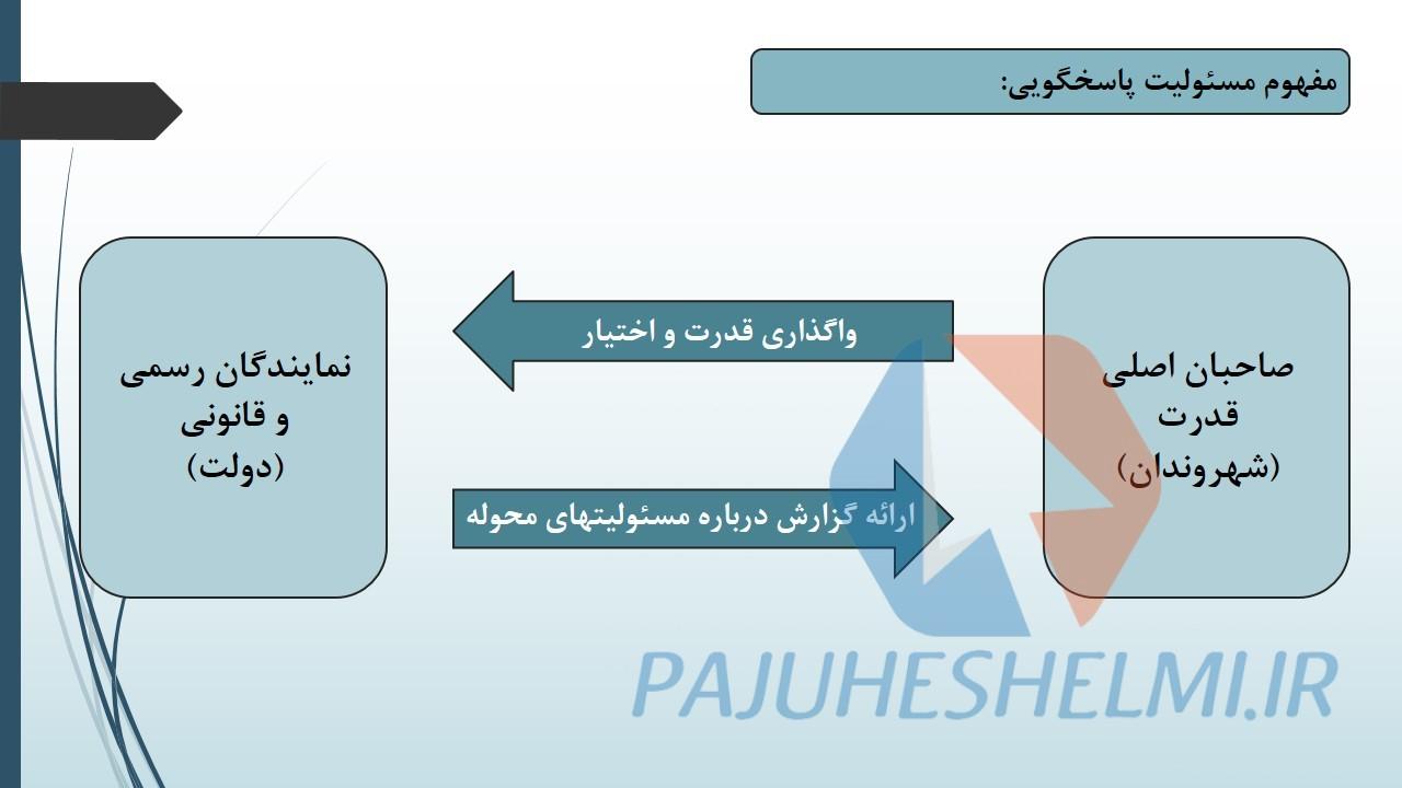 مسئولیت پاسخگویی دولت